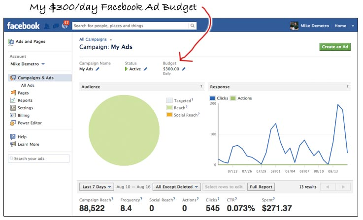 My $300/day Facebook Ad Budget